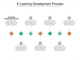E Learning Development Process Ppt Powerpoint Presentation Ideas Backgrounds Cpb