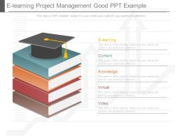 E Learning Project Management Good Ppt Example