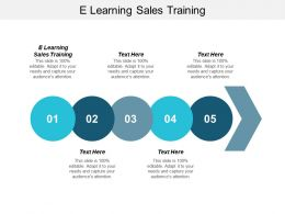 E Learning Sales Training Ppt Powerpoint Presentation Model Graphics Design Cpb