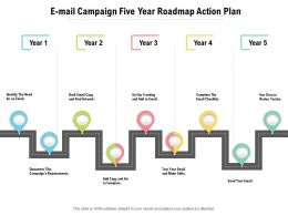 E Mail Campaign Five Year Roadmap Action Plan