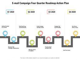 E Mail Campaign Four Quarter Roadmap Action Plan