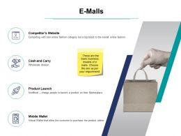 E Malls Management Ppt Powerpoint Presentation Inspiration