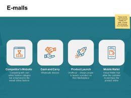 E Malls Mobile Wallet Ppt Powerpoint Presentation File Ideas
