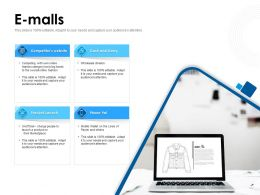 E Malls Mobile Wallet Ppt Powerpoint Presentation Ideas Design Inspiration