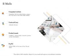 E Malls Online Trade Management Ppt Slides
