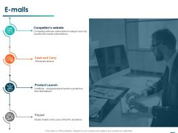 E Malls Product Launch Ppt Powerpoint Presentation Icon Inspiration