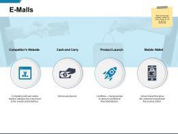 E Malls Product Launch Ppt Powerpoint Presentation Ideas Portfolio