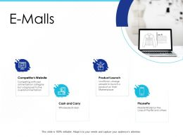 E Malls Wholesale Division Ppt Powerpoint Presentation Icon Diagrams