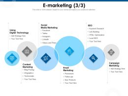 E Marketing Blog Posting Ppt Powerpoint Presentation Pictures Graphics