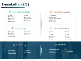 E Marketing Content Marketing Ppt Powerpoint Presentation File Diagrams