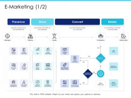E Marketing Gated Content Ppt Powerpoint Presentation Summary Example File