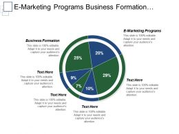 E Marketing Programs Business Formation Pipeline Management Team Communication Cpb
