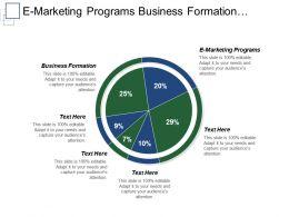 E Marketing Programs Business Formation Pipeline Management Team Communication Cpb