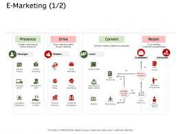 E Marketing Retain Ecommerce Solutions Ppt Designs