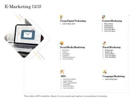 E Marketing Technology Online Trade Management Ppt Rules
