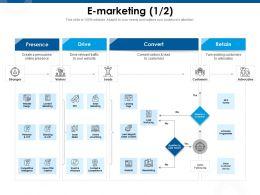 E Marketing To Your Website Ppt Powerpoint Presentation Portfolio Deck