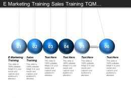 E Marketing Training Sales Training Tqm Management Employee Track Cpb