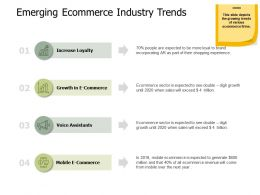 E Merging Ecommerce Industry Trends Ppt Powerpoint Presentation File Designs