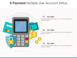 E Payment Application Transaction Services Across Process Business Contactless