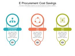 E Procurement Cost Savings Ppt Powerpoint Presentation Ideas Styles Cpb