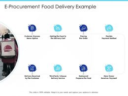 E Procurement Food Delivery Example Adding The Food Ppt Powerpoint Presentation Infographic Slides