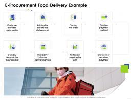 E Procurement Food Delivery Example Business Management Ppt Slides