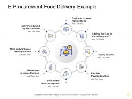 E Procurement Food Delivery Example Digital Business Management Ppt Demonstration