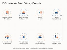 E Procurement Food Delivery Example E Business Strategy Ppt Powerpoint Presentation Icon