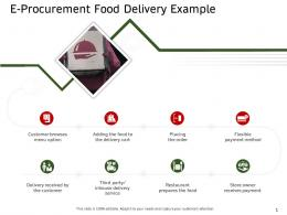 E Procurement Food Delivery Example Ecommerce Solutions Ppt Pictures