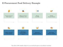 E Procurement Food Delivery Example Online Trade Management Ppt Information