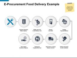 E Procurement Food Delivery Example Payment Ppt Powerpoint Presentation Template Styles