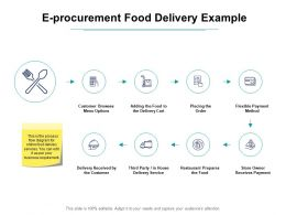 E Procurement Food Delivery Example Ppt Powerpoint Icon Outline