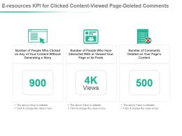 E Resources Kpi For Clicked Content Viewed Page Deleted Comments Presentation Slide