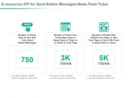 E Resources Kpi For Send Button Messages News Feed Ticker Powerpoint Slide
