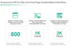 E Resources Kpi For Site Link Post Page Content News Feed Story Presentation Slide