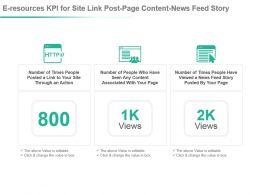 e_resources_kpi_for_site_link_post_page_content_news_feed_story_presentation_slide_Slide01