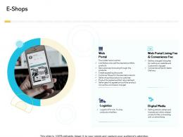 E Shops Digital Business And Ecommerce Management Ppt Model Templates