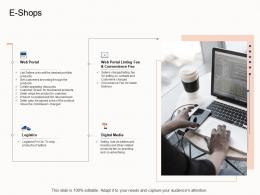E Shops E Business Strategy Ppt Powerpoint Presentation File Slideshow