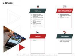 E Shops Internet Business Management Ppt Powerpoint Presentation Portfolio Deck