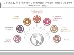 E Strategy And Analysis E Commerce Implementation Diagram Powerpoint Layout