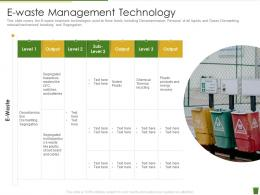 E Waste Management Technology Industrial Waste Management Ppt Icon Guide