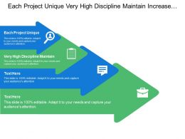 Each Project Unique Very High Discipline Maintain Increase Revenues