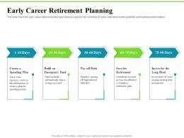 Early Career Retirement Planning Investment Plans Ppt Portfolio Icon