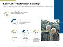 Early Career Retirement Planning Pension Plans Ppt Powerpoint Presentation Guidelines
