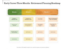 Early Career Three Months Retirement Planning Roadmap
