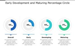 Early Development And Maturing Percentage Circle