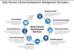 Early Devices Clinical Development Management Simulation Circular Services