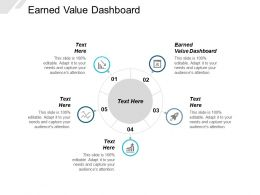 Earned Value Dashboard Ppt Powerpoint Presentation Layouts Background Image Cpb