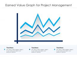 Earned Value Graph For Project Management