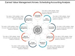 Earned Value Management Arrows Scheduling Accounting Analysis